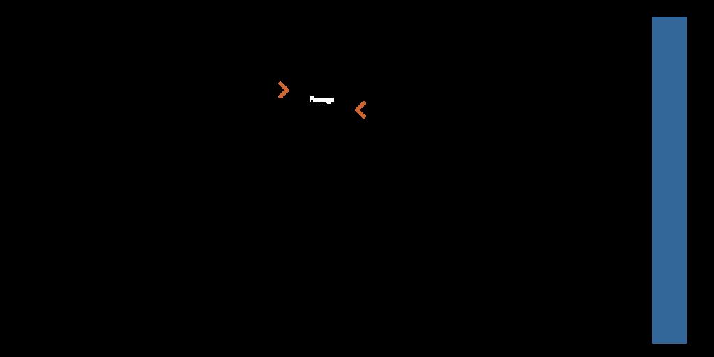 Lageplan Gebäude Passage